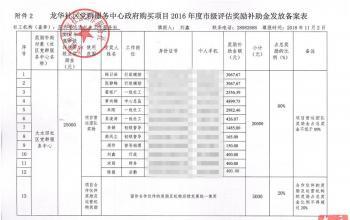 龙华社区党群服务中心2016年度市级评估奖励补助金发放备案