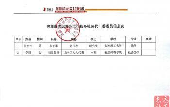 深圳市志远社会工作服务社两代一委委员信息表